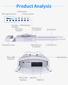 Image 3 - Comfast CF E5 عالية السرعة في الهواء الطلق 4G LTE نقطة وصول لاسلكية موزع إنترنت واي فاي التوصيل والتشغيل 4G سيم بطاقة المحمولة راوتر لاسلكي موزع إنترنت واي فاي