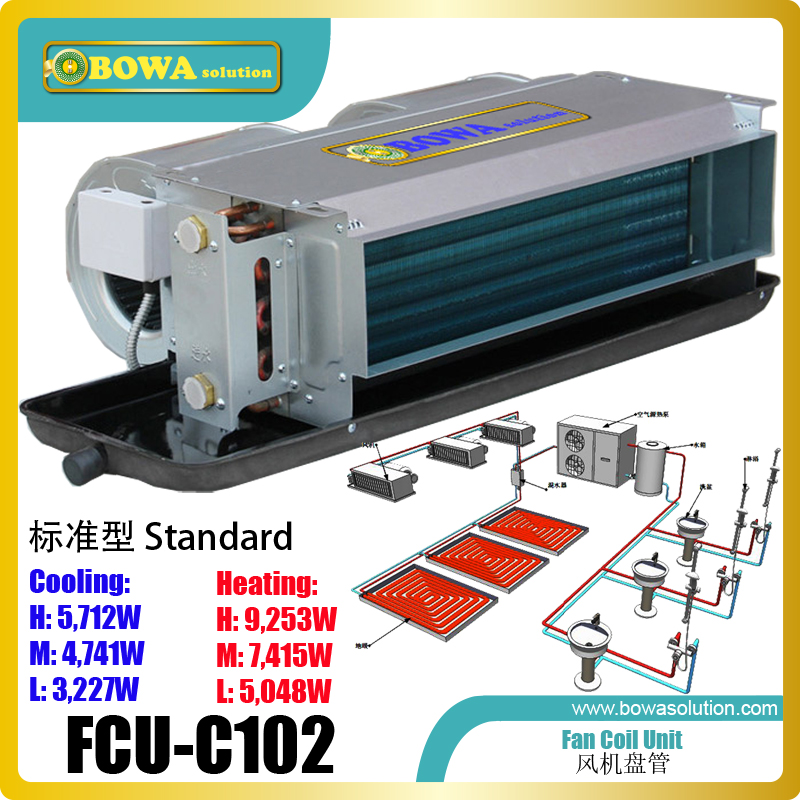 Concealed horizontal FCU controls the throughput of water to the heat exchanger using a control valve and/or the fan speedConcealed horizontal FCU controls the throughput of water to the heat exchanger using a control valve and/or the fan speed