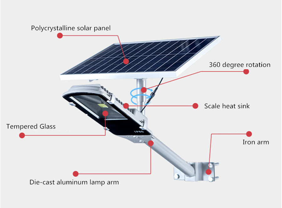8W Luz Solar Lamp Outdoor Led Light 12W Solar Panel Waterproof LED Street Lights Road Lamp Security Lightting For Garden Wall - 5