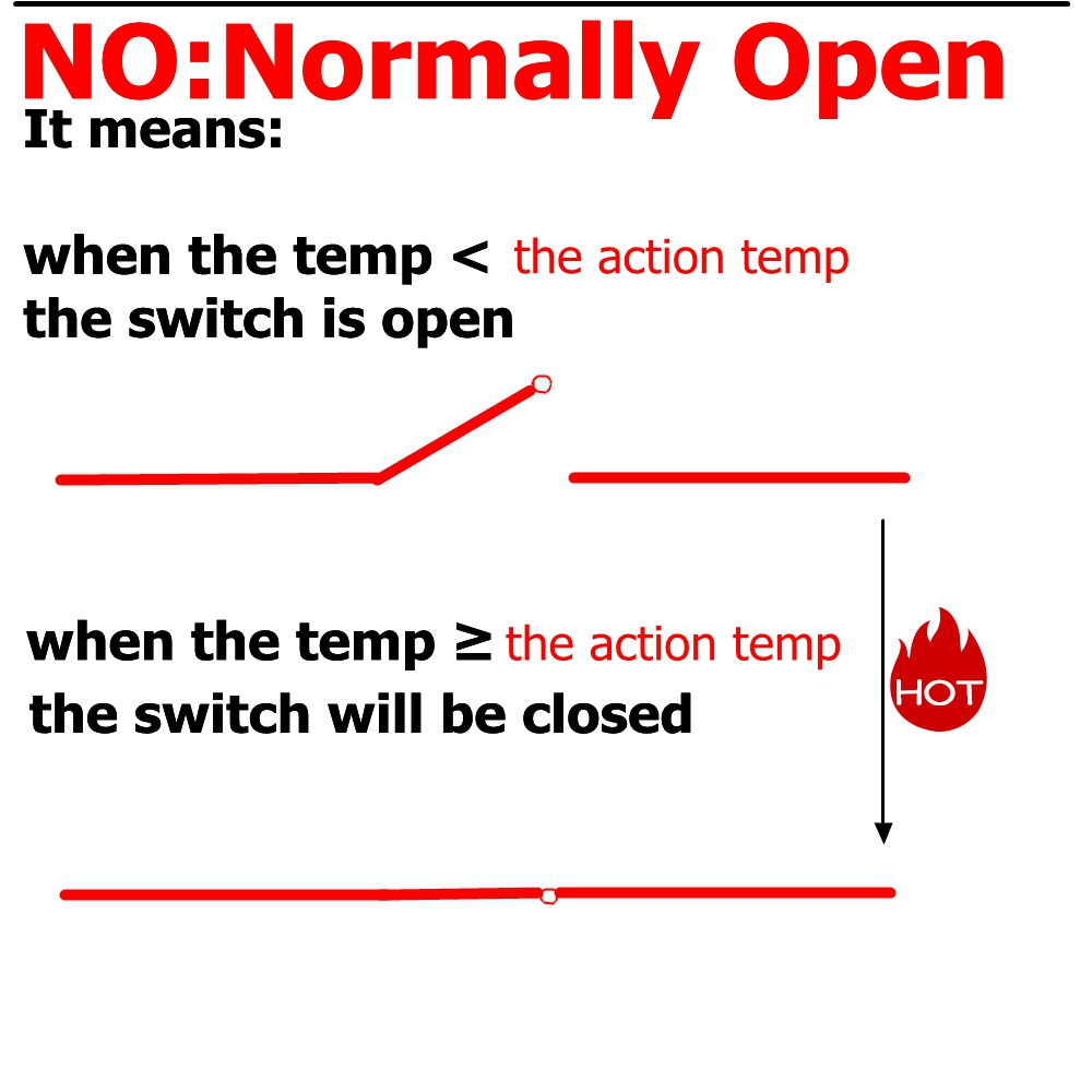 Normally Open Switch >> Us 1 0 15c 20c 25c 30c 35c Nc Normally Closed No Normally Open Thermal Switch Temperature Sensor Switches Thermostat Control 5a 250v In Switches