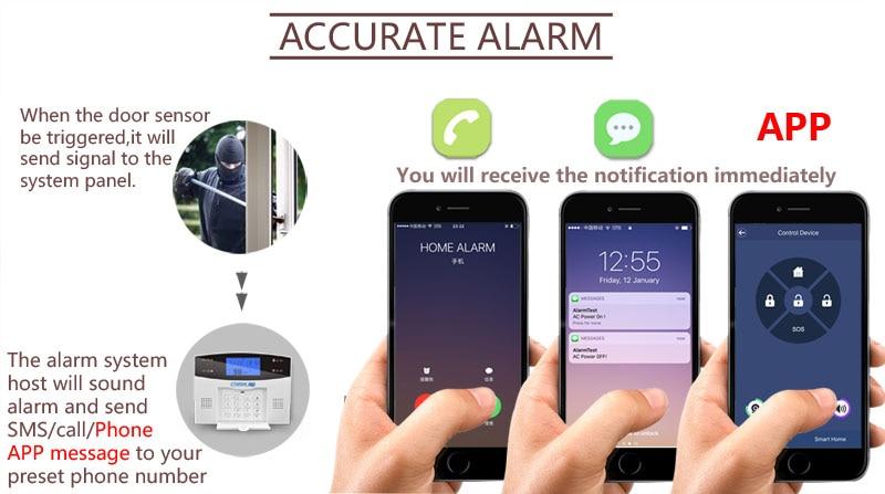 Send SMS Call Alarm