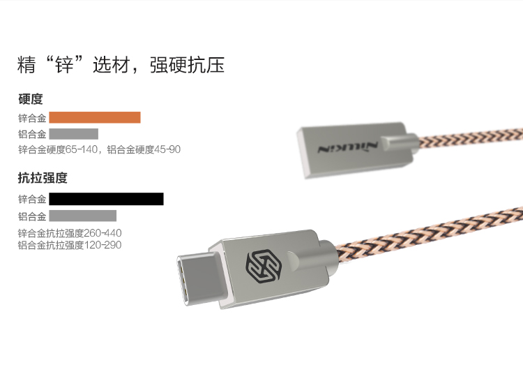 Nillkin LG G5 5V 2A Fast Charge Type C Cable For Huawei P9 Plus (4)