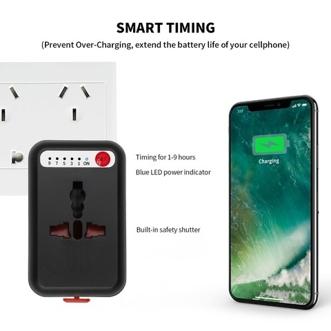 Vogek Wall USB Charger Adapter US/AU/UK/EU Plug Smart-Timing Charging Sockets Converter with Dual USB Charger 2.1A LED Indicator Karachi