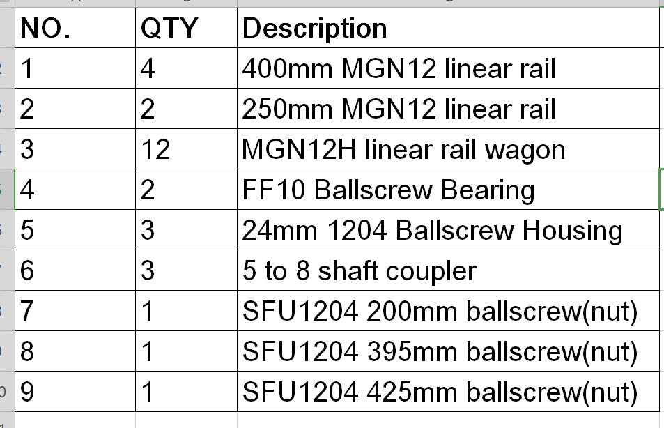 Image 2 - DIY CNC MILL LINEAR PARTS MGN12 1204 BALLSCREW COUPLER-in Linear Guides from Home Improvement