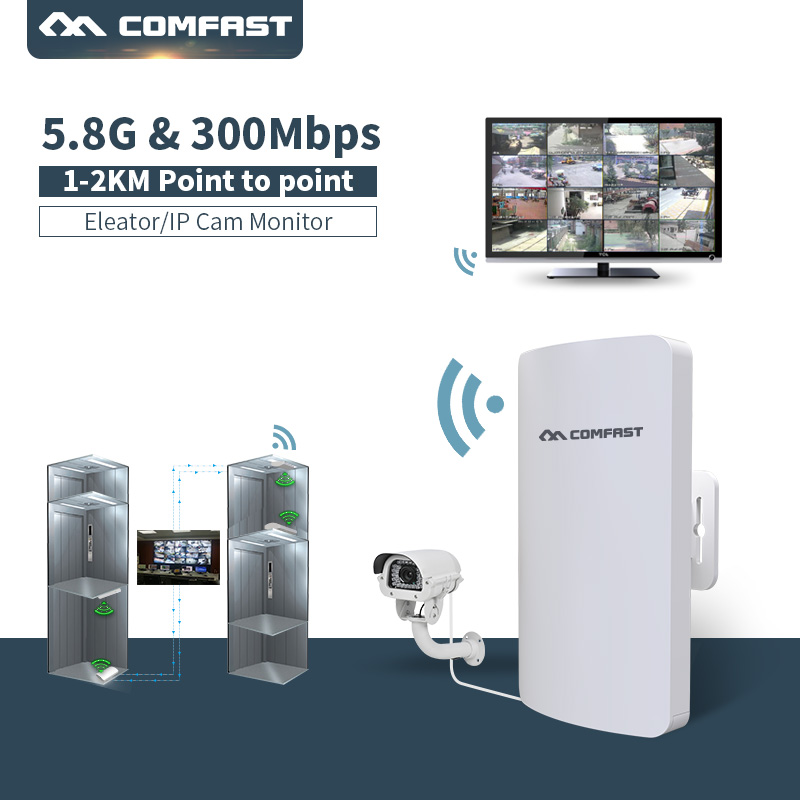 5G Mini Wireless WIFI Router Repeater Long Range cpe Client Bridge 3KM 300Mbps Outdoor AP Router CPE AP Router Support OpenWRT