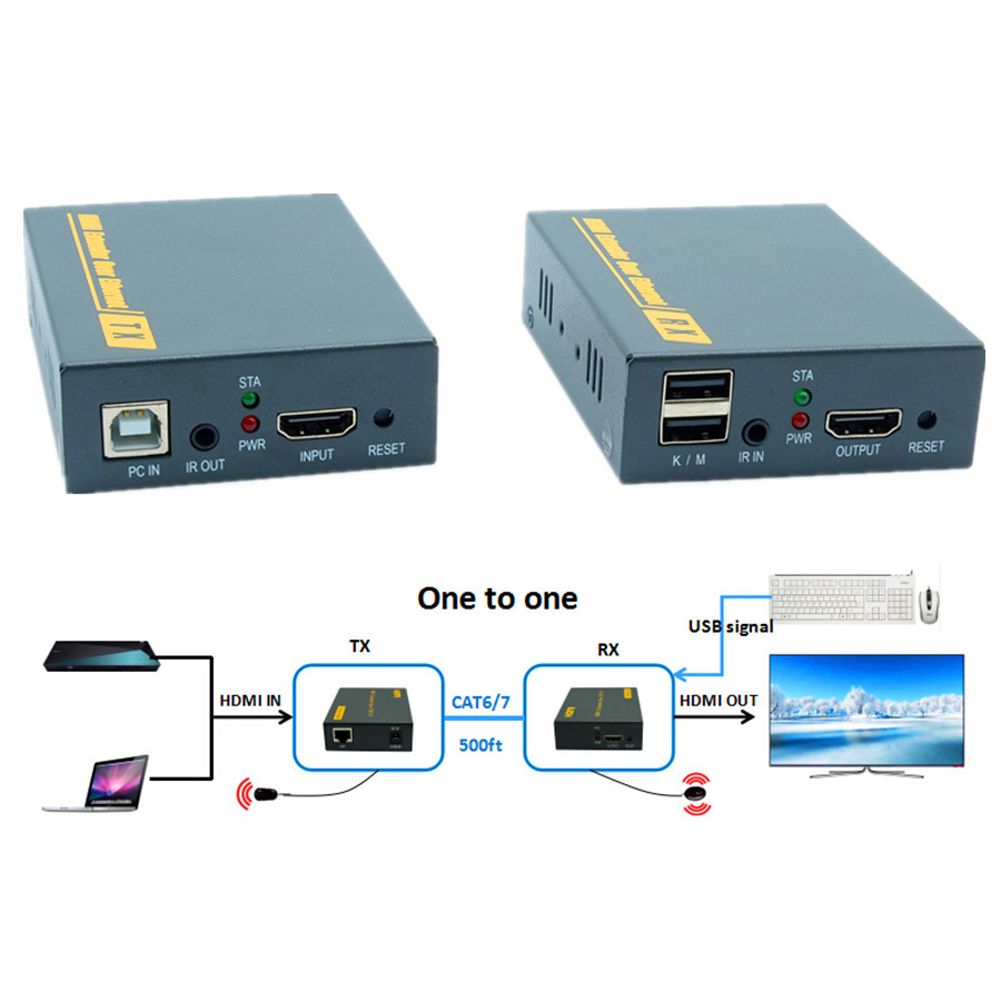 High Quality 500ft Network USB Keyboard Mouse KVM Extender Over TCP IP 1080P USB HDMI KVM IR Extender 150m Via RJ45 Cat6/7 Cable 80 channels hdmi to dvb t modulator hdmi extender over coaxial