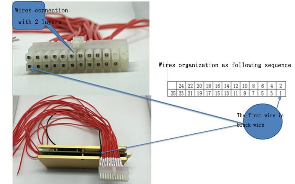 connection wires organization