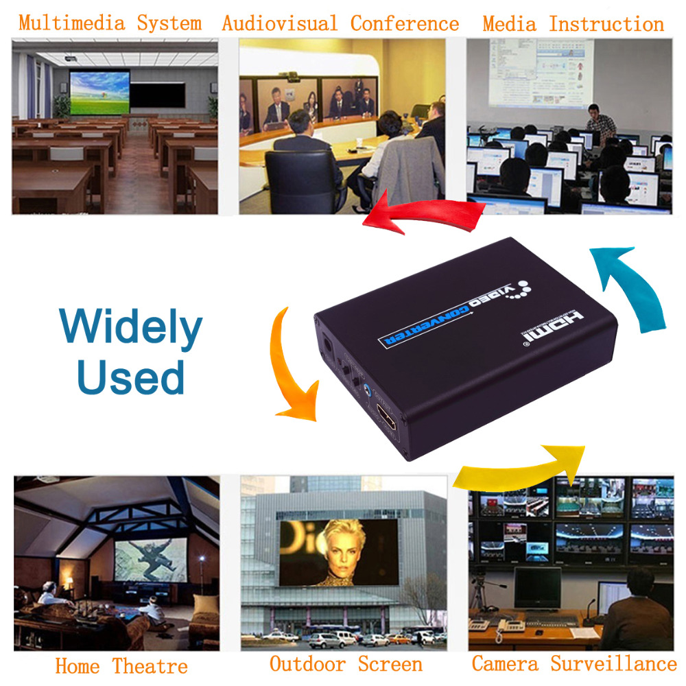 CVBS to HDMI