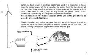 Image 5 - MPPT 2000W 2KW Wind Power Grid Tie Inverter mit Dump Last Controller/Widerstand für 3 Phase 48v 60v 72v wind turbine generator