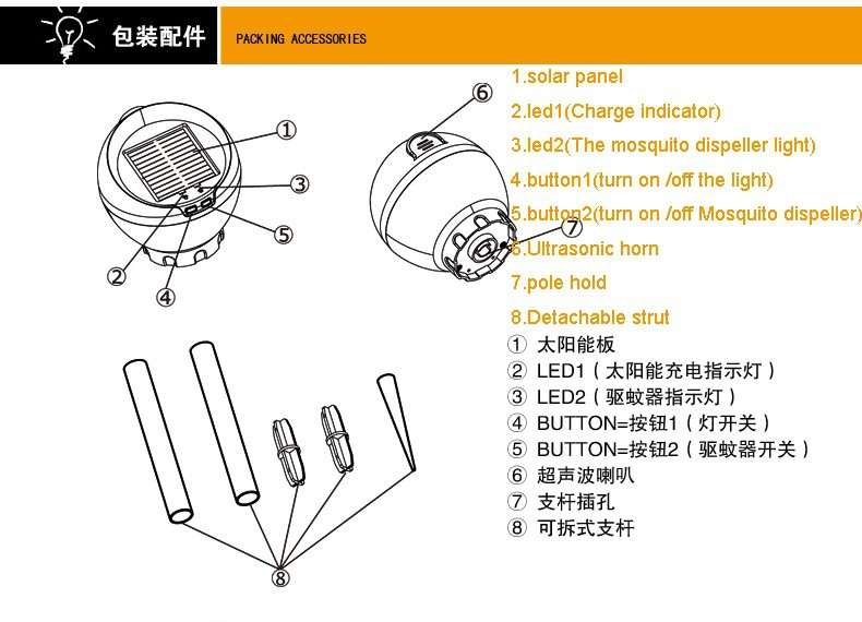 Cheap solar lawn lamp