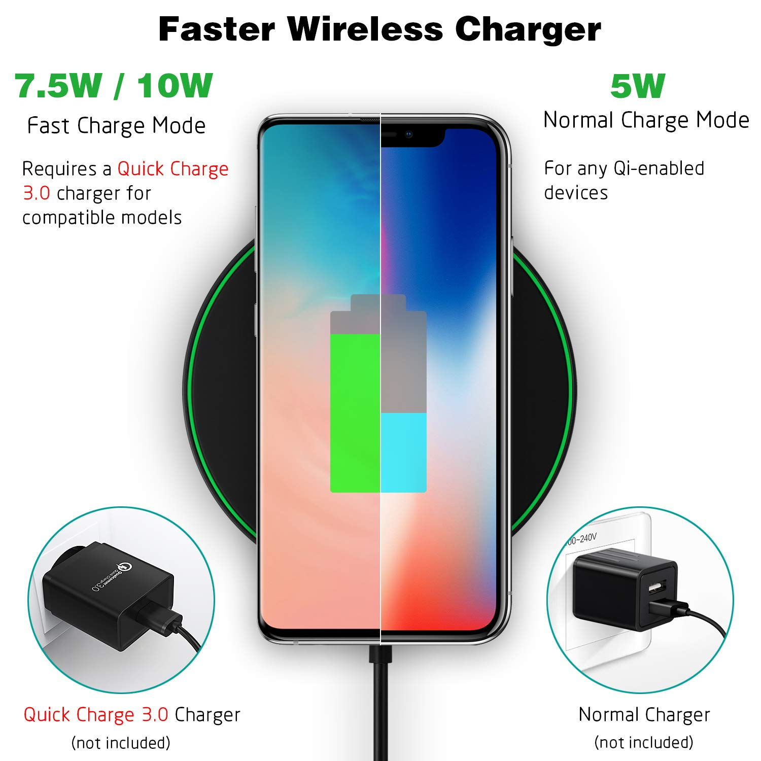 Faster Wireless Charger
