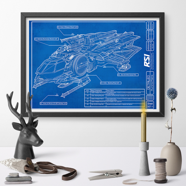 Funky Blueprint Car Parts Model Spaceship Poster Print Canvas Art