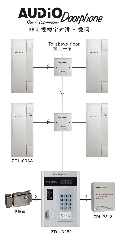 ZHUDELE Digital non-visual building intercom system:12-apartments ,IR outdoor unit,Password or ID card unlock