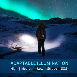 Image 5 - EZK20 Q250 TL360 T6 LED כף יד טקטי פנס זום לפיד אור קמפינג מנורת עבור 18650 סוללה נטענת AAA