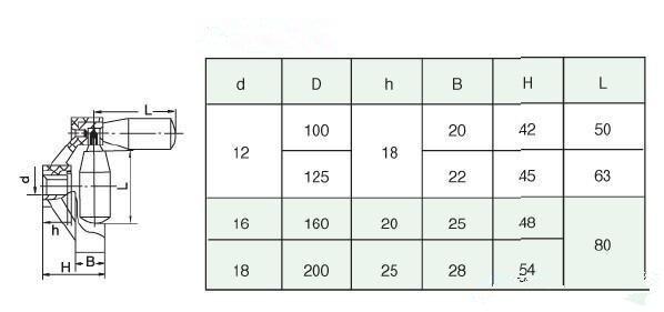 Горячий токарный станок фрезерный открытый тип задняя штока полый или твердый алюминиевый сплав маховик складной 12*100/12*125/16*160/18* 200CNC