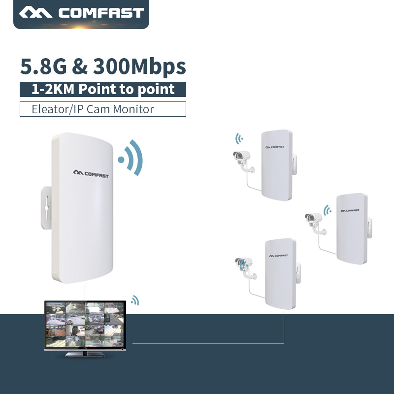 2PC Mini Wireless CPE 300Mbps 5.8G WIFI Router Outdoor WIFI Repeater 11dBi Antenna PoE Long Distance WIFI CPE Comfast CF-E120A