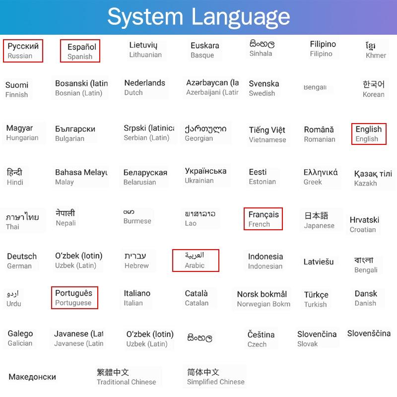Téléphone portable d'origine Huawei P20 Pro 4G LTE Kirin 970 Android 8.1 6.1