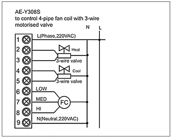 aliexpress com buy ac220v 4 pipe therostat fan coil thermostat rh aliexpress com
