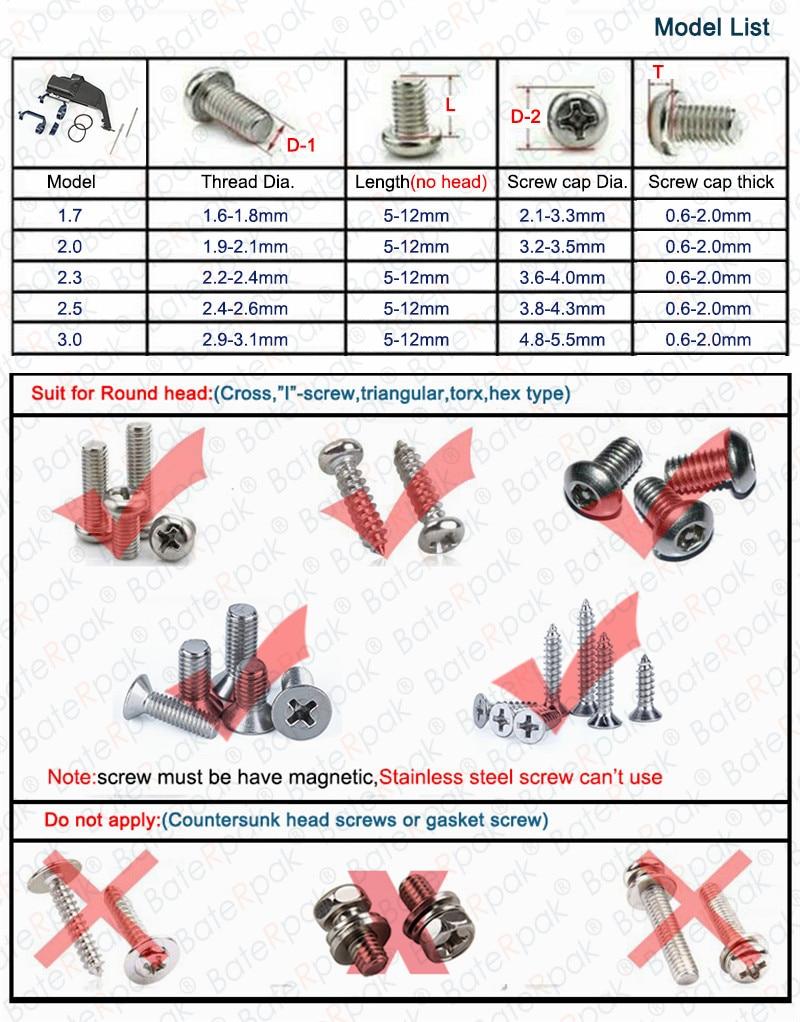 SG1.7 / 2.0 / 2.3 / 2.5 / 3.0 BateRpak Precision automatický - Příslušenství elektrického nářadí - Fotografie 4