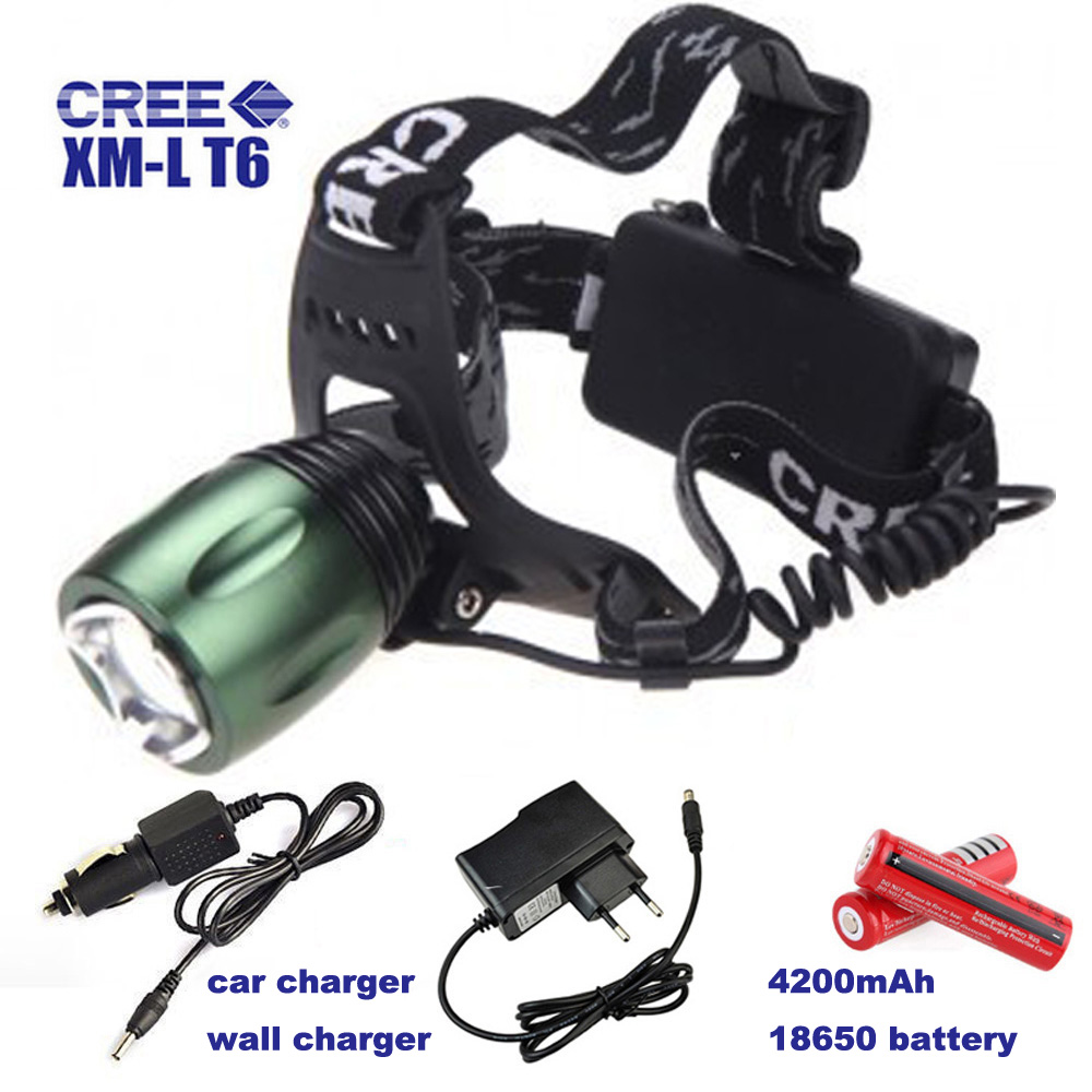 CREE XM-L T6 Head Torch 1800 Lumen Headlamp Farol LED Light Adjustable Focus Cap Lamp Camping LED Lantern With 18650 Battery