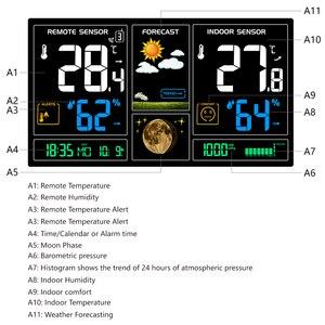Image 2 - الولايات المتحدة/الاتحاد الأوروبي التوصيل محطة الطقس الرقمية توقعات على مدار الساعة ترمومتر داخلي مقياس الرطوبة الضغط عرض درجة الحرارة مقياس الرطوبة