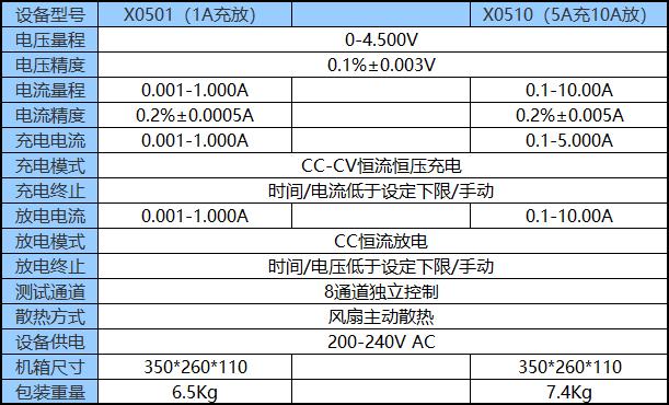 EBC-X0510 8-канальный Батарея модуль для хранения с отделениями литиевых Батарея Ёмкость тестер