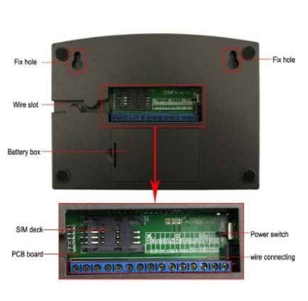 wireless gsm alarm system.jpg