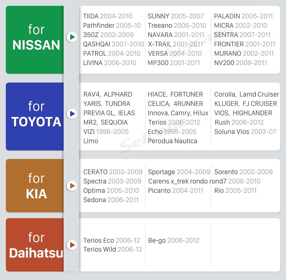VW TOUAREG Rear Triangle Tail Backlight RIGHT OEM 2002-2010