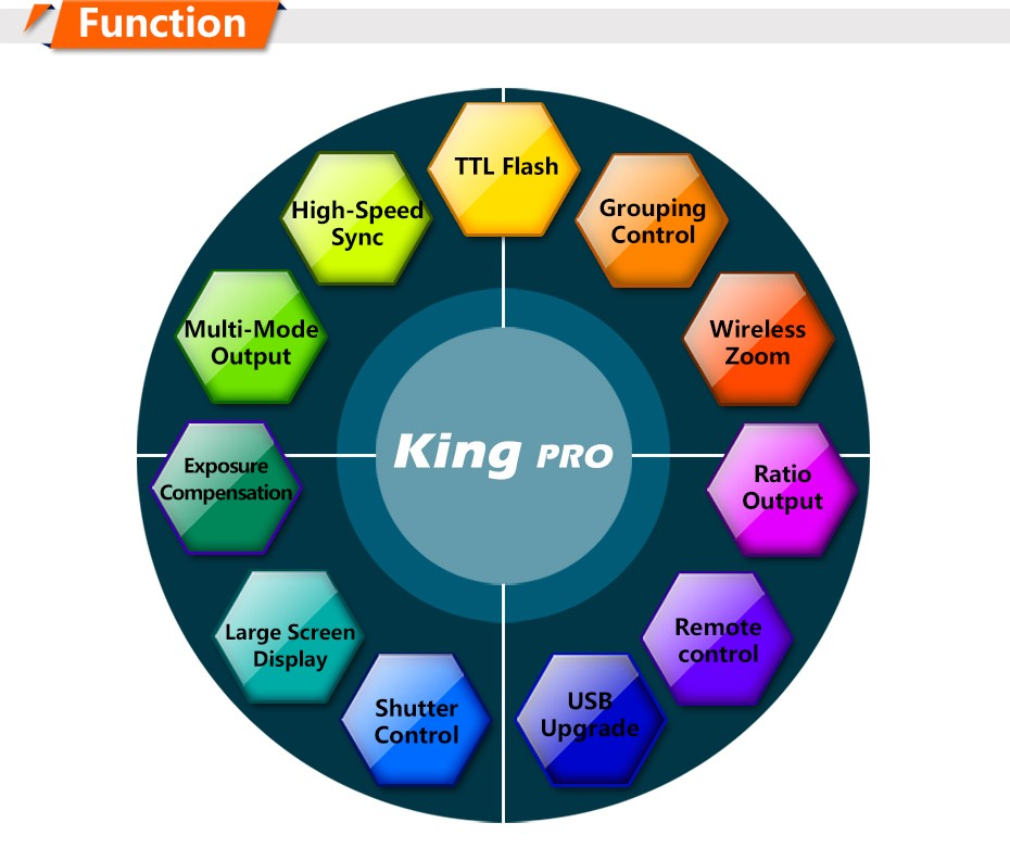 King-PRO-For-Canon_02