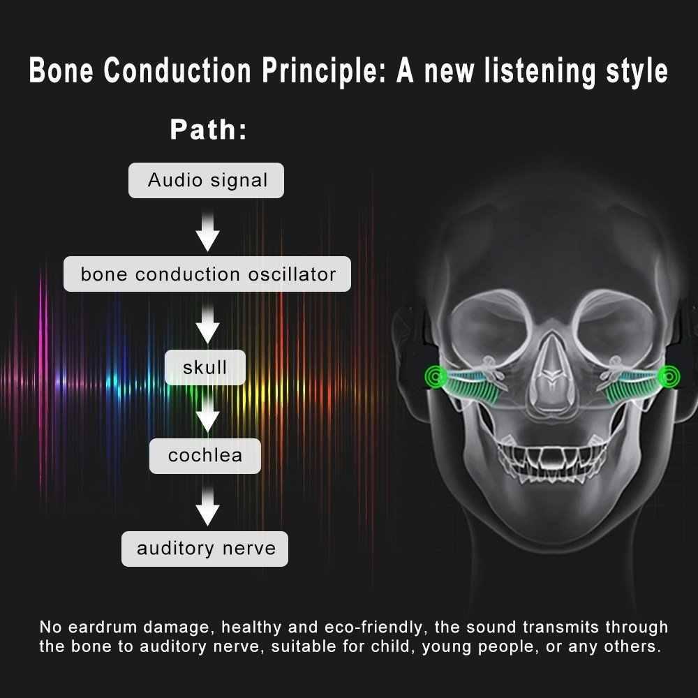 2018 новые G1 солнцезащитные очки Bluetooth костная проводимость гарнитура Умные очки здоровья Спортивные Беспроводные наушники С микрофоном