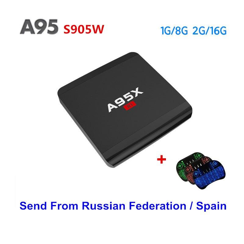 A95X R1 Smart TV Box Android 6.0 Amlogic S905W Quad-core 1G 8G Set-top Box 1.5GHz 4K WiFi & LAN VP9 H.265 HD Media Player PK X96