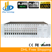 URay 3U Chassis 16 Channels HD /3G SDI To IP Stream Encoder H.265 /H.264 Hardware Encoder For Live Streaming, IPTV