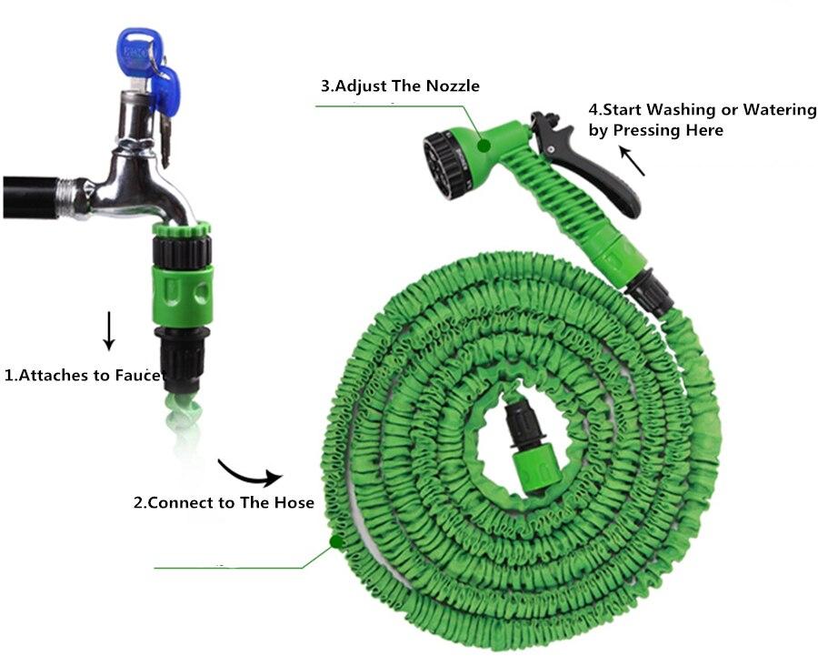 Stretch hose vs xhose