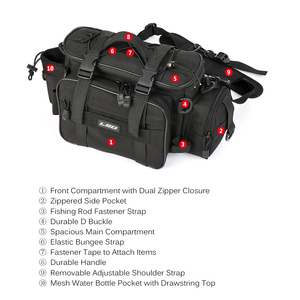 Image 3 - Fishing Bag for Fishing Case Outdoor Sports Waist Pack Fishing Lures Gear Storage Bag Backpack Single Shoulder Cross Body Bags