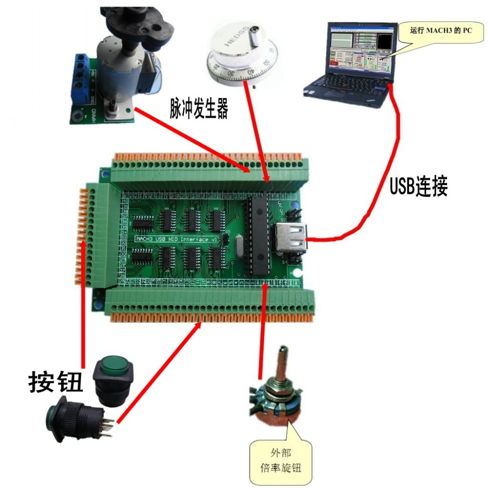 Mach3 Usb Interface Board Manual Control W Cable In Motor Panel Wiring Controller From Home Improvement On Alibaba Group