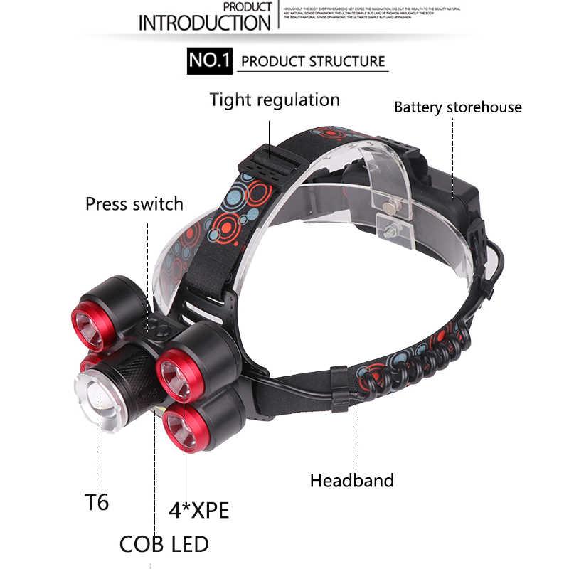 40000 лм T6 + XPE + COB светодиодные фары светодиодный фар Перезаряжаемые с переменным фокусным расстоянием 5 режимов фар Водонепроницаемая лампа с 2*18650 Батарея z90