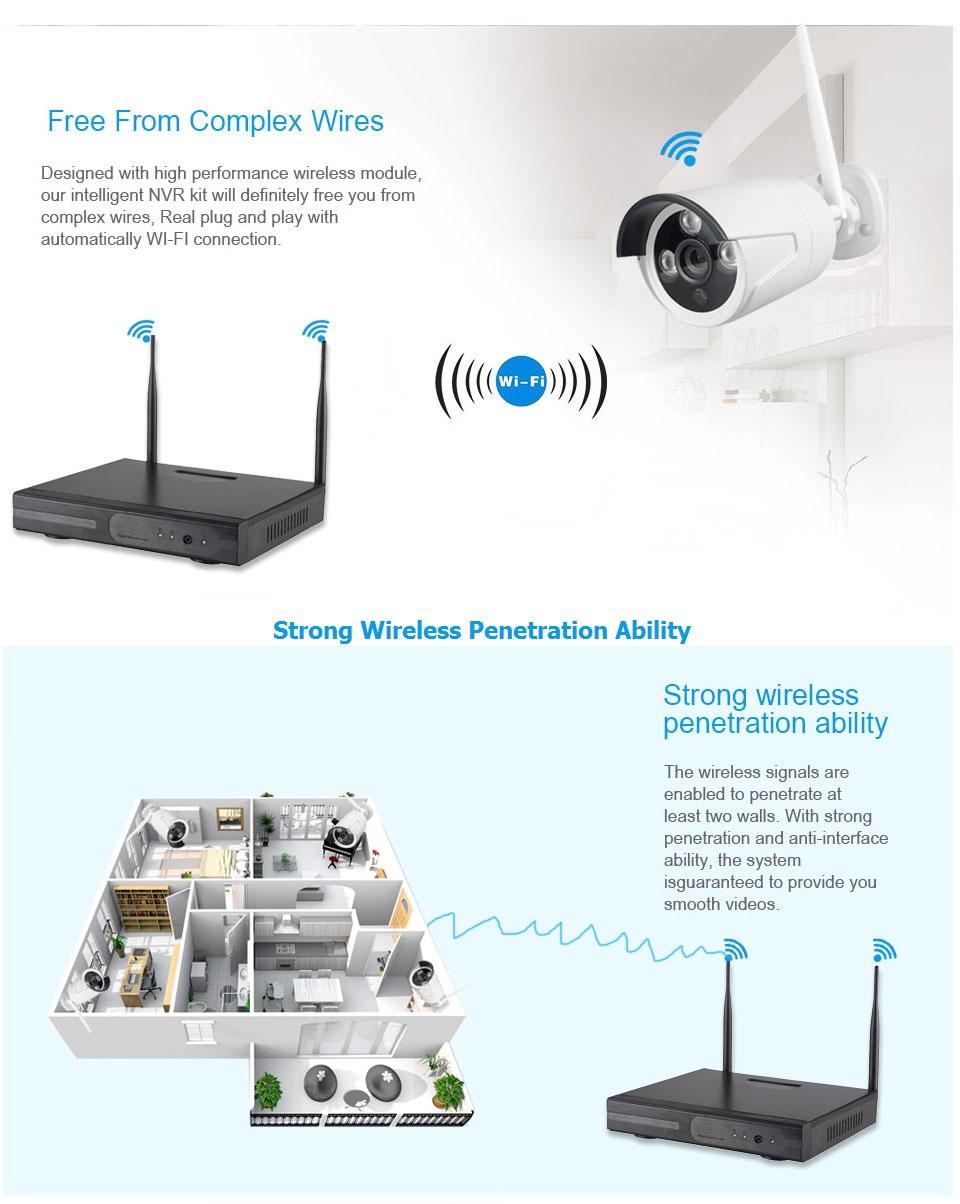 SYSTEM Security Wireless de 5