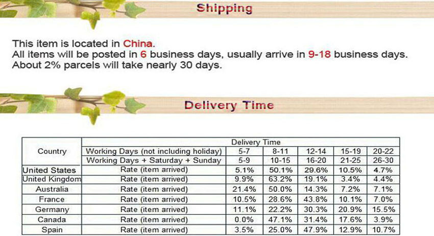 DM480 Food Garbage Disposal Crusher waste disposers Stainless steel Grinder kitchen appliances technology DC Motor 550W kitchen
