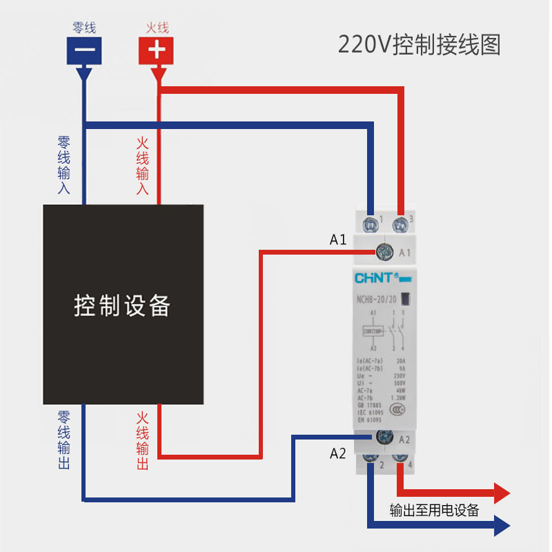 Chint contactor wiring diagram electrical wiring diagram chint mini single phase household modular ac contactor 220v din rail rh aliexpress com latching contactor wiring diagram relay wiring diagram asfbconference2016 Gallery