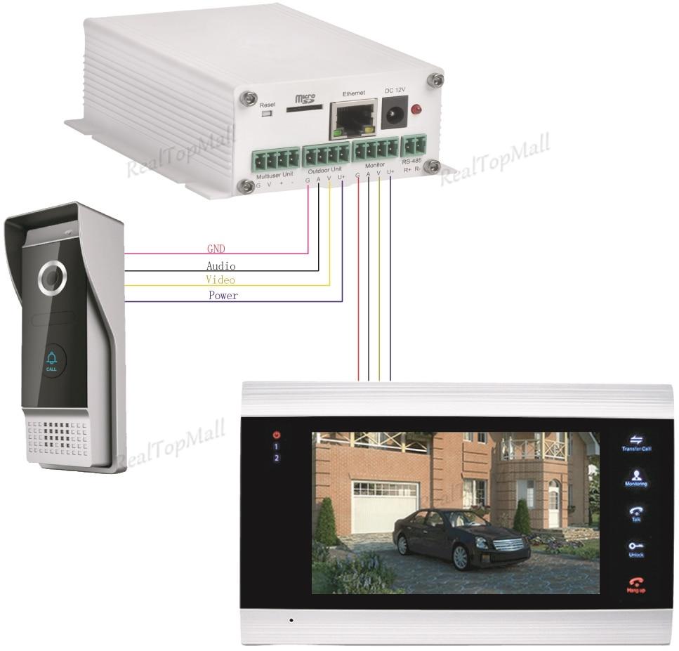 Upgrade wireless wifi ip box with 7 TFT 1200TVL Door Monitor Video Intercom remote control by smartphones
