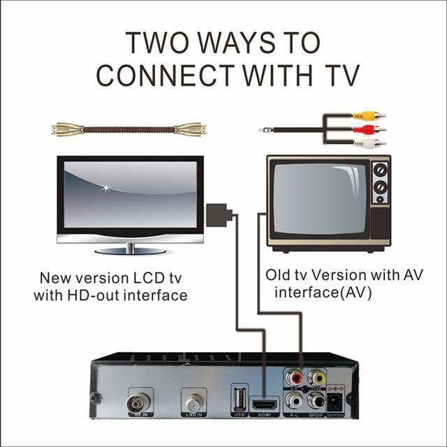 1080p Tv Tuner Dvb T2 S2 numérique TV Box DVB-S2 Dvb-t2 USB 2.0 PVR Tuner Satellite récepteur décodeur Wifi Youtube russe manuel