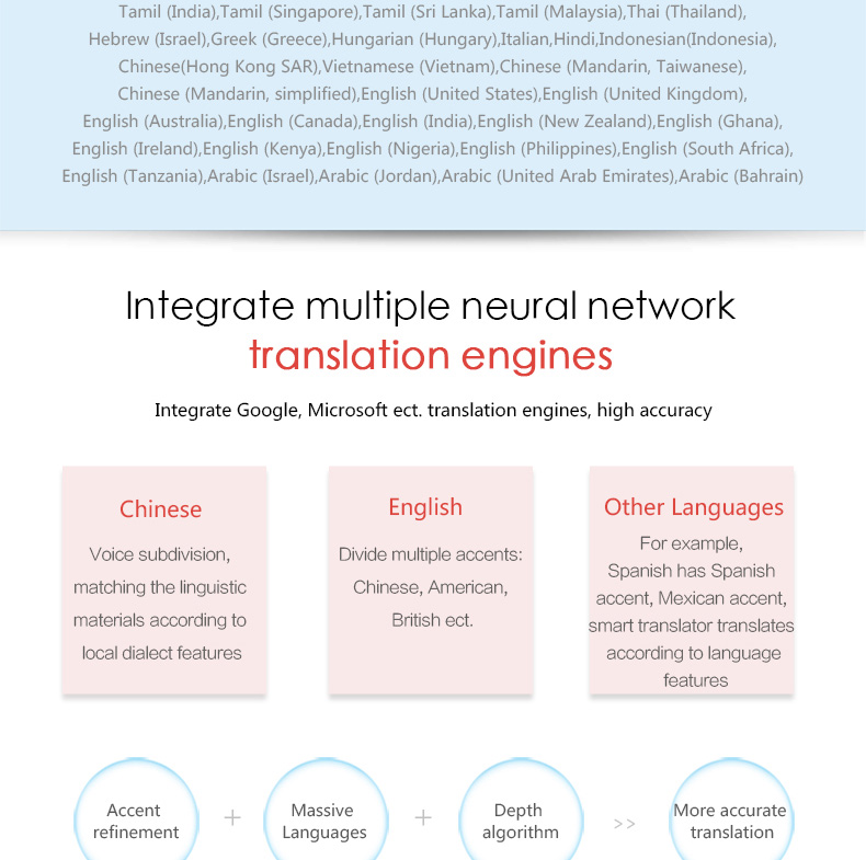 Spanish to english and french translation