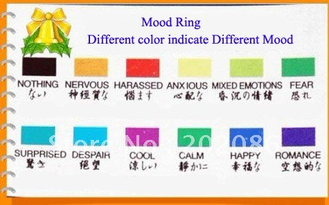 Wholesale 50pcslot Mood Ring At Jewelry Color Change Rings