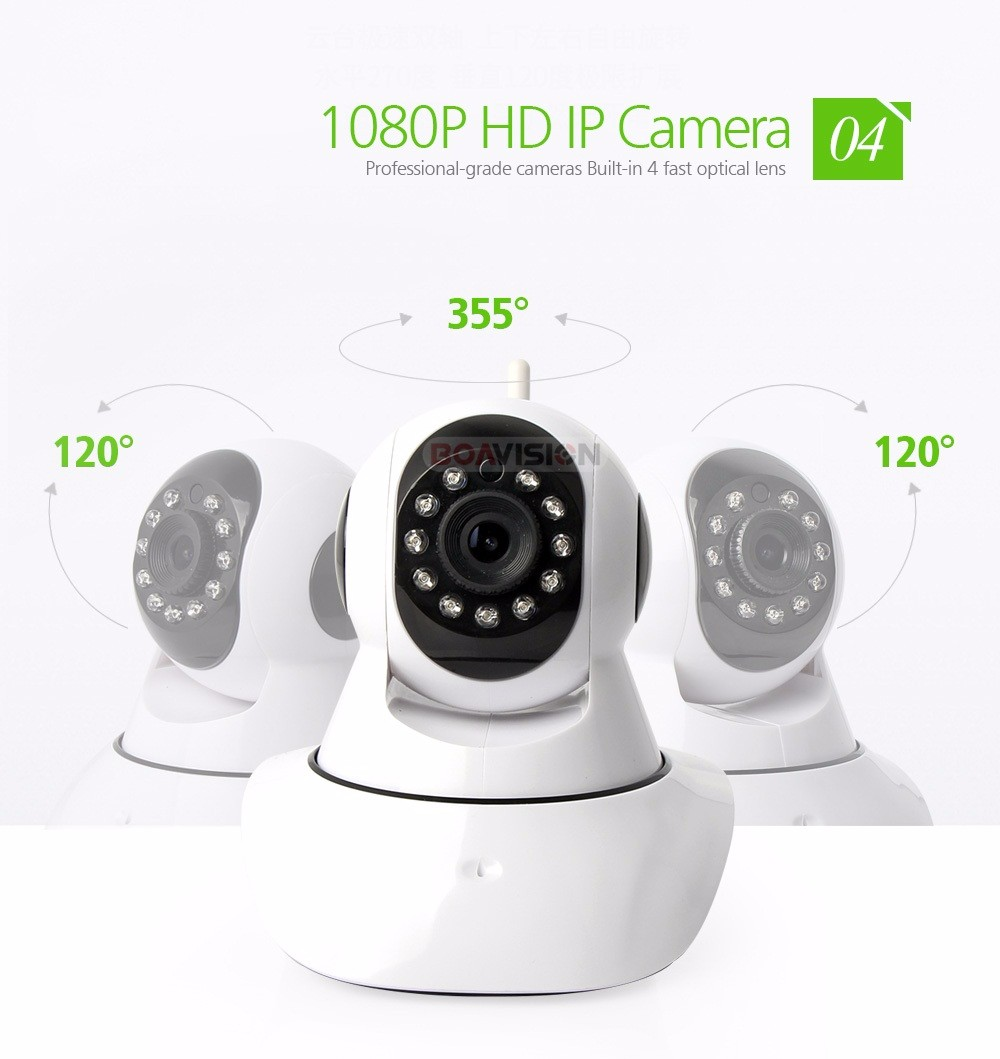 06 PTZ IP Camera