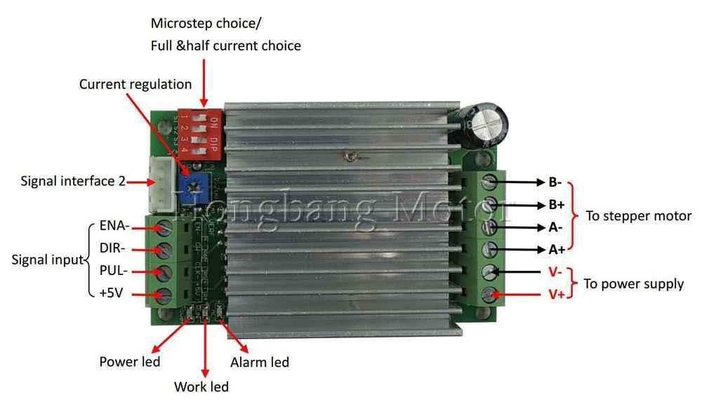 Carte de contrôleur de pilote de moteur pas à pas hybride TB6600 à axe unique de CNC 0-4.5A