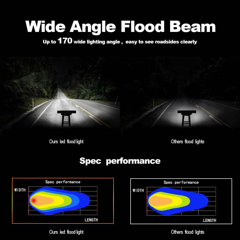 Image 3 - CROSSFOX LED Flood Spot Combo Beam 36W 60W 72W 120W 300W LED Work Light Lamp Bar For Offroad Motorcycle 4x4 levels Tractor SUV-in Light Bar/Work Light from Automobiles & Motorcycles