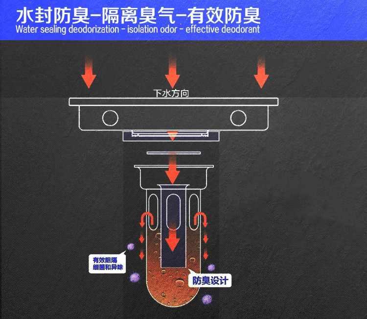 10 قطعة/الوحدة 110*110 مللي متر مربع دش الطابق استنزاف مع بلاط إدراج صر الفولاذ المقاوم للصدأ ، متعددة الأغراض ، نظرة غير مرئية أو غطاء مسطح