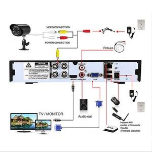 Image 3 - Комплект видеонаблюдения YiiSPO, 4 канала, 1080P, AHD, HD, HDMI, VGA