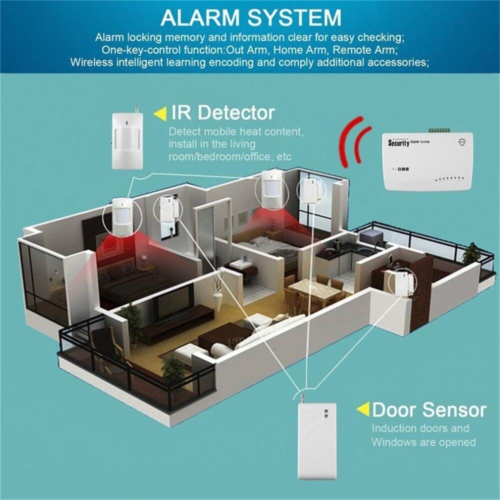 Wireless PSTN/GSM Home Security Burglar Alarm System Siren Kit SIM SMS Alarm Door Open Detector Motion Detector 2018 New