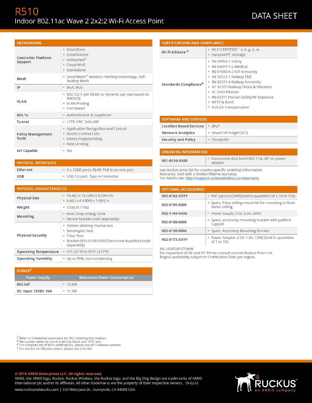 new ds-ruckus-r510_页面_5